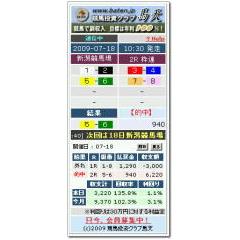 競馬の予想-競馬投資クラブ馬天 ブログパーツイメージ