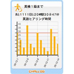 チャレンジグラフ ブログパーツイメージ