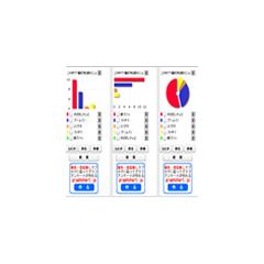 アンケートグラフチャート ブログパーツイメージ