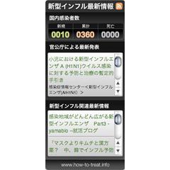 新型インフルエンザ最新情報 ブログパーツイメージ