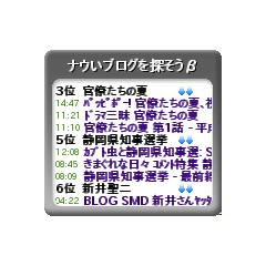 ナウいブログを探そうβ ブログパーツイメージ