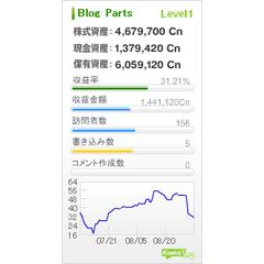 株式投資 資産運用ブログパーツイメージ