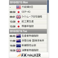 FX経済指標カレンダー ブログパーツイメージ