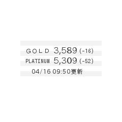 本日の金プラチナ買取価格 ブログパーツイメージ