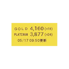 本日の金プラチナ価格 ブログパーツイメージ