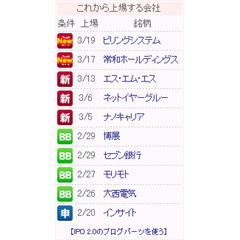 IPO これから上場する会社 ブログパーツイメージ