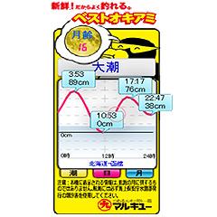 【ベストオキアミ】  潮汐表ブログパーツイメージ