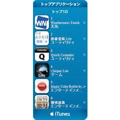 App Storeブログパーツイメージ
