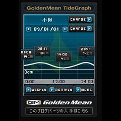 GoldenMeanタイドグラフ ブログパーツイメージ