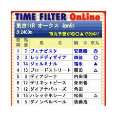 タイムフィルターOnLine 競馬予想ブログパーツイメージ