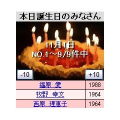 有名人の誕生日ブログパーツイメージ