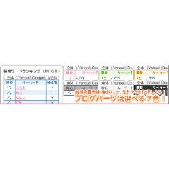 UN・GA(ウンガ) ブログパーツイメージ