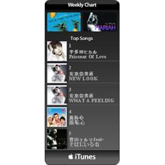 iTunes store アフィリエイト・ブログパーツイメージ