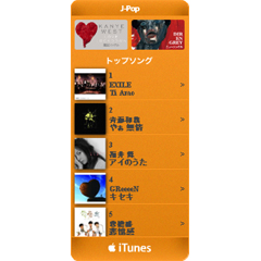 iTunes Weekly Chart ブログパーツイメージ
