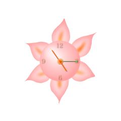 フラッシュ時計:トロピカルフラワー ブログパーツイメージ