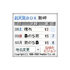 お天気BOX ブログパーツイメージ