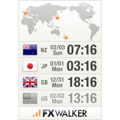 FX世界時計 ブログパーツイメージ