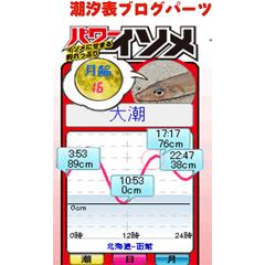 【パワーイソメ】潮汐表ブログパーツイメージ