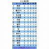 Jリーグ順位表 ブログパーツサムネイル