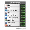 150通貨ペア-リアルタイムスワップ:FXブログパーツ サムネイル