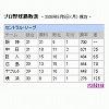 プロ野球順位表ブログパーツ サムネイル