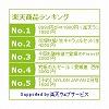 楽天商品ランキング ブログパーツ サムネイル