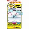 【ベストオキアミ】  潮汐表ブログパーツ サムネイル