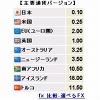 FXのブログパーツ-政策金利表 サムネイル